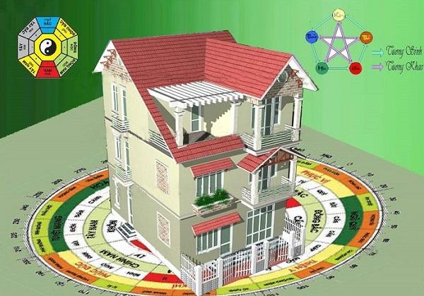 Xem tuổi xây nhà cho người sinh năm 1977