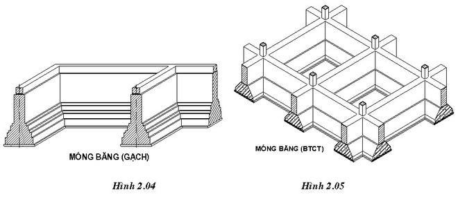 Bản vẽ chi tiết 2D móng nhà