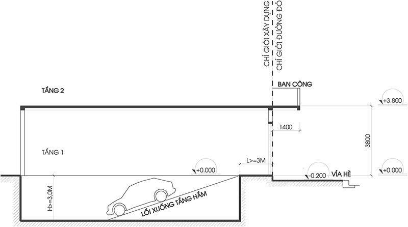 Kích thước chiều cao tầng hầm theo tiêu chuẩn xây dựng