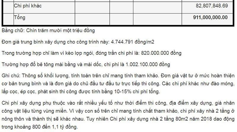 Cách tính chi phí xây nhà 2 tầng 80m2