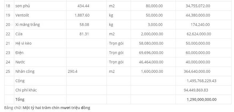 cách tính chi phí xây nhà 2 tầng