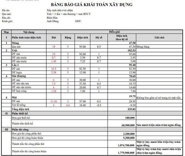 Bảng báo giá khái toán xây dựng