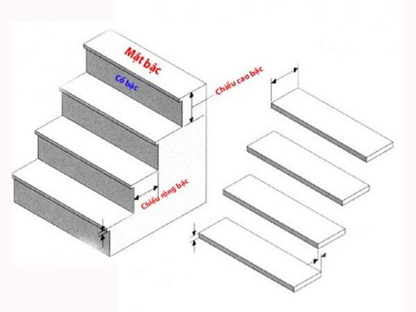 Cách tính chiều cao cầu thang