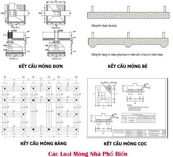 cách tính chi phí xây dựng các loại móng nhà