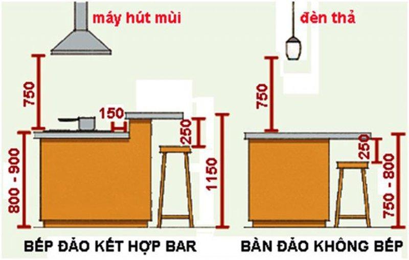 kích thước quầy bar chuẩn