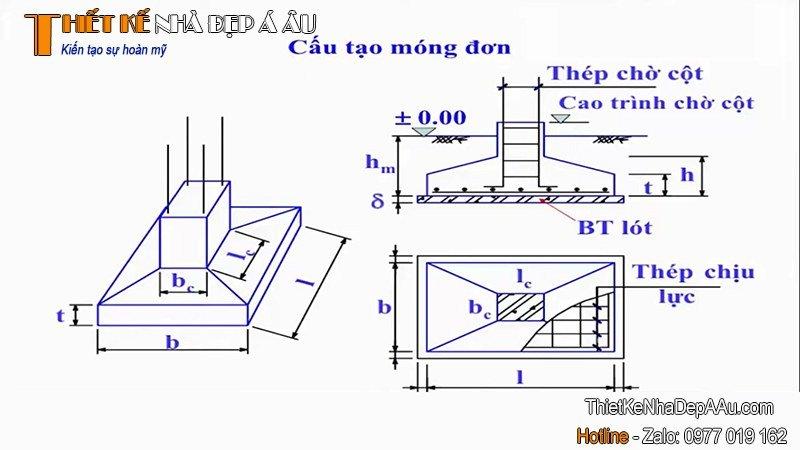 Bản vẽ kỹ thuật kết cấu móng đơn