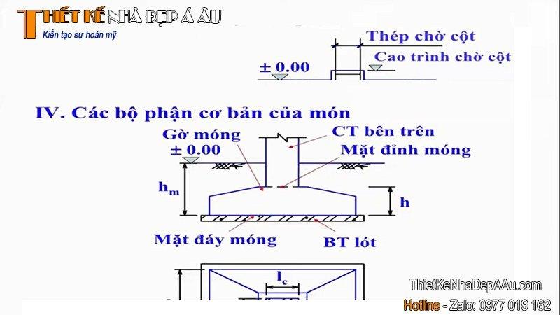 Cấu tạo móng đơn bê tông cốt thép
