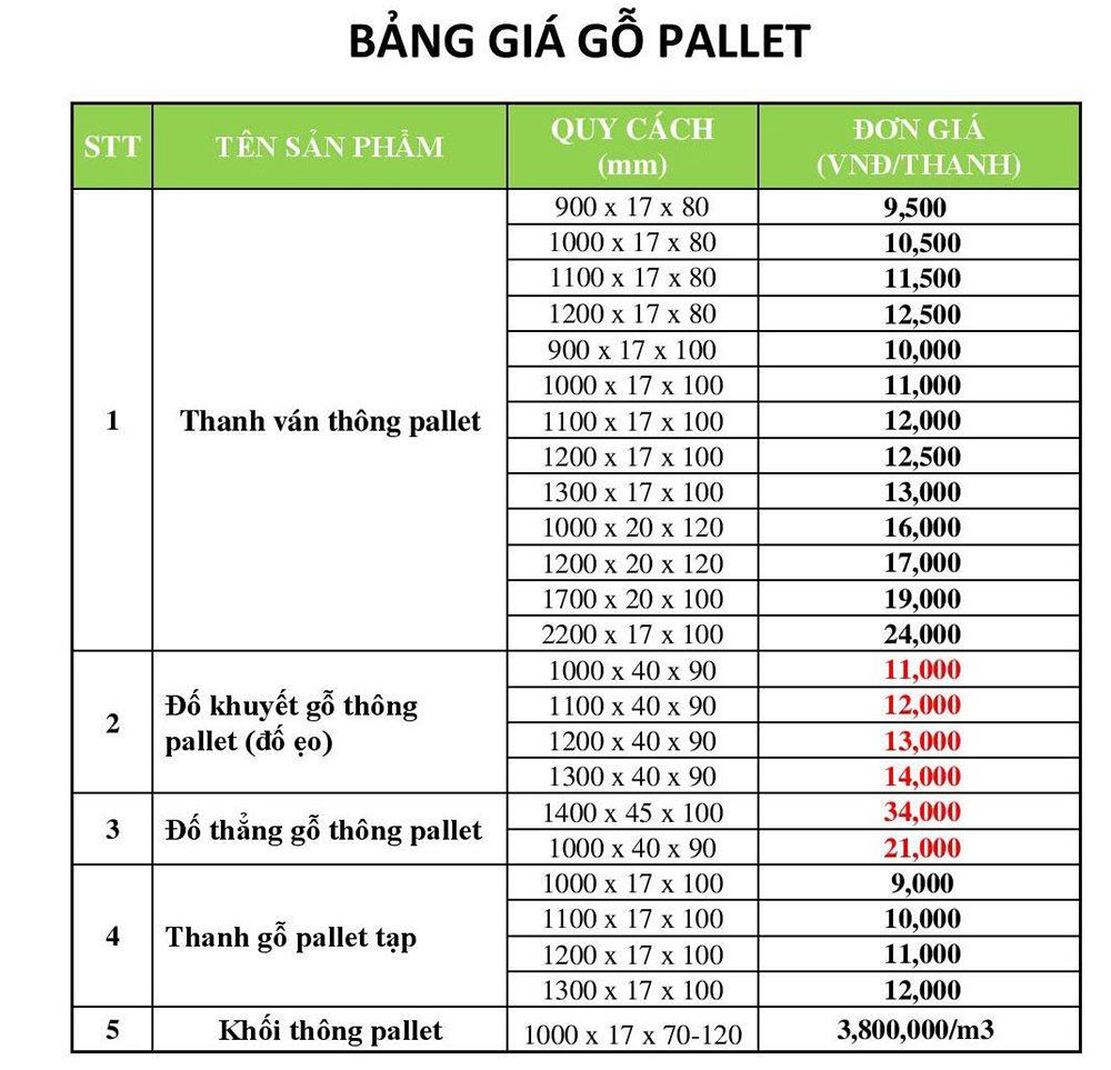 bảng giá thanh ván pallet