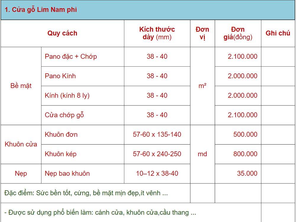 Bảng giá cửa gỗ Lim Nam Phi