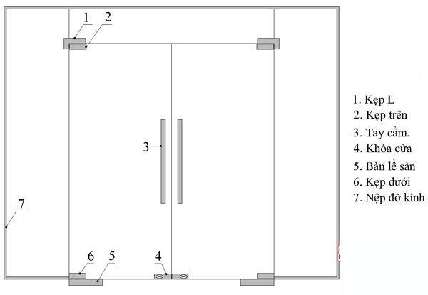 cấu tạo cửa kính mở quay