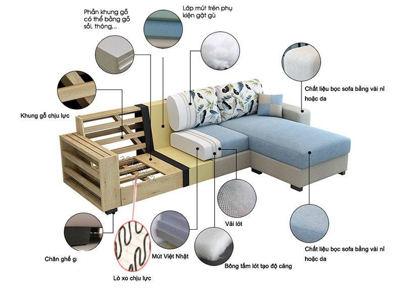 Cấu tạo ghế sofa