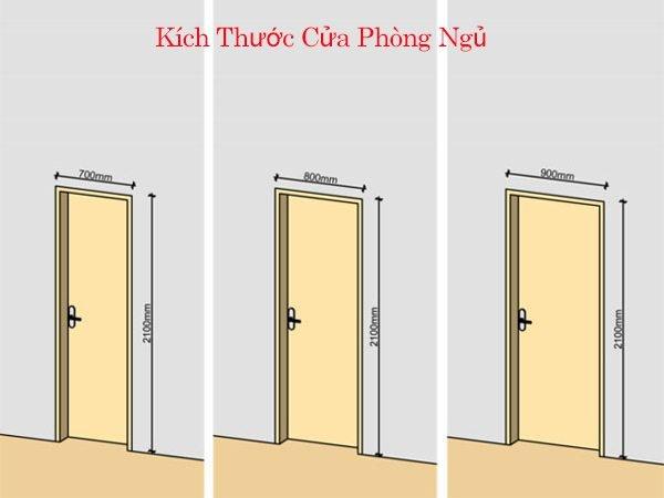Những kích thước cửa phòng ngủ