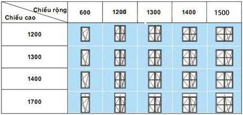 kích thước cửa sổ