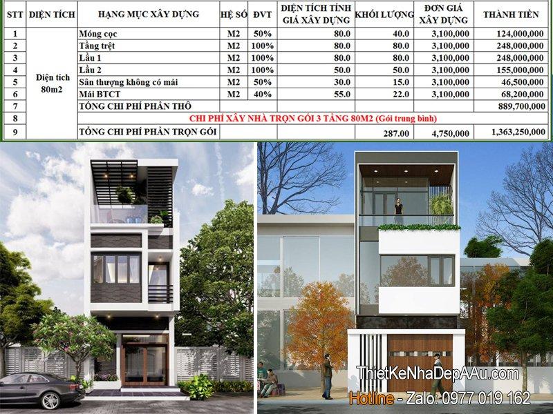 Cách tính chi phí xây nhà 3 tầng 80m2