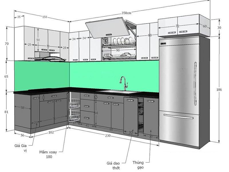 Tiêu chuẩn kích thước tủ bếp